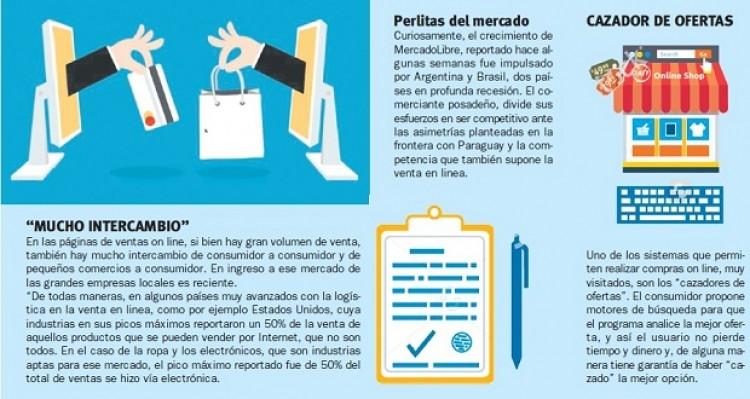 e41a1a5cb4fc Venta on line: otro desafío para el comercio local - Primera Edicion