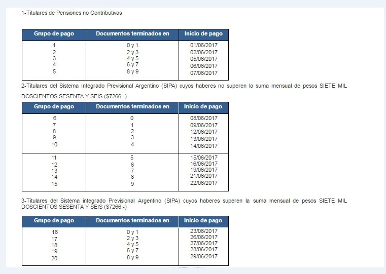 Cronograma de pagos jubilados y pensionados banco columbia for Cronograma de pagos ministerio del interior